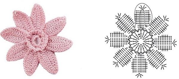 Flower Motif Patterns Beautiful Crochet Stuff