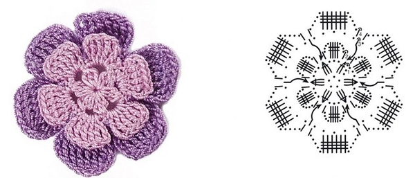 Flower Motif Patterns Beautiful Crochet Stuff