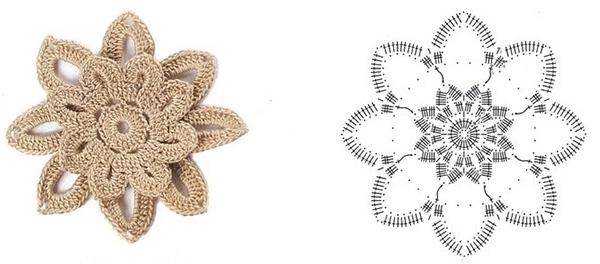 Easy Crochet Flowers For Headbands
